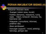 peran inkubator bisnis 4