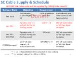 sc cable supply schedule