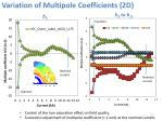 variation of multipole coefficients 2d