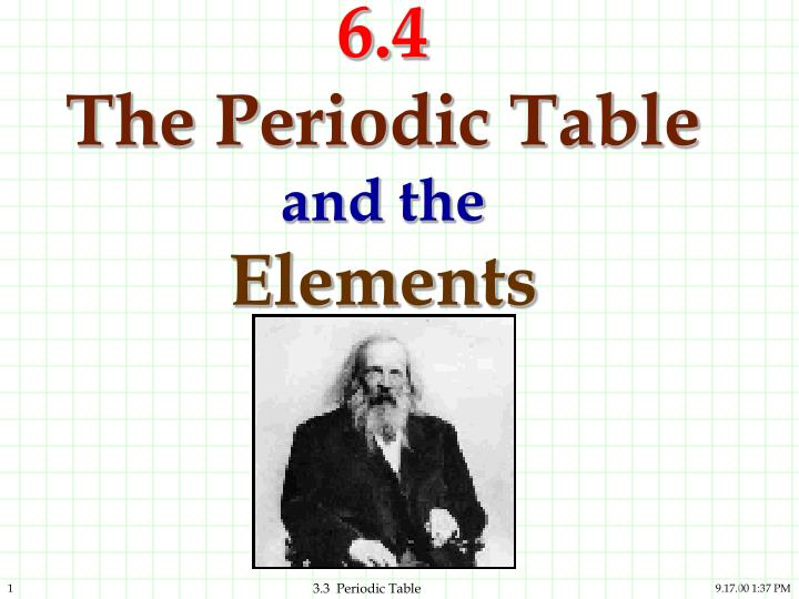 6 4 the periodic table and the elements n.