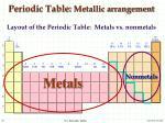 periodic table metallic arrangement