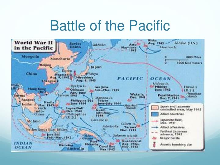 battle of the pacific n.