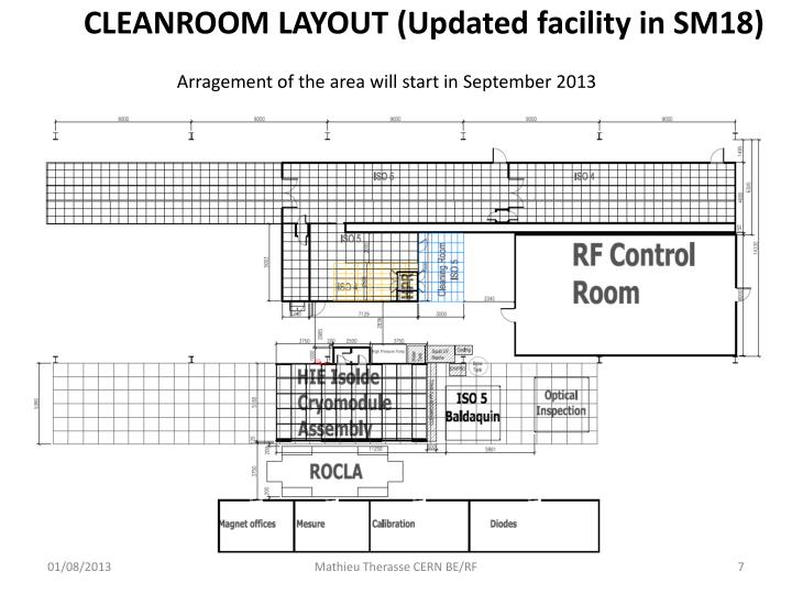 CLEANROOM LAYOUT
