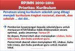 rpjmn 2010 2014 prioritas kurikulum