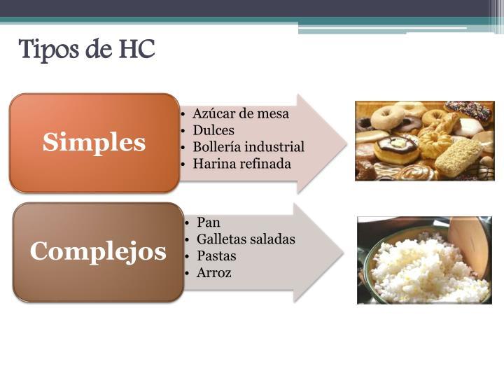 Tipos de HC