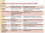 pergeseran paradigma dalam penyampaian pelayanan publik