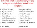 list seven levels in the hierarchy of taxa using an example from two different kingdoms1