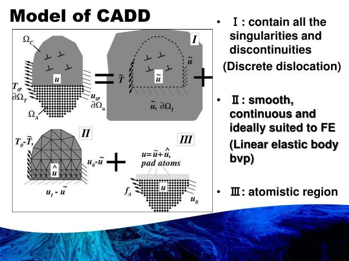 Model of CADD
