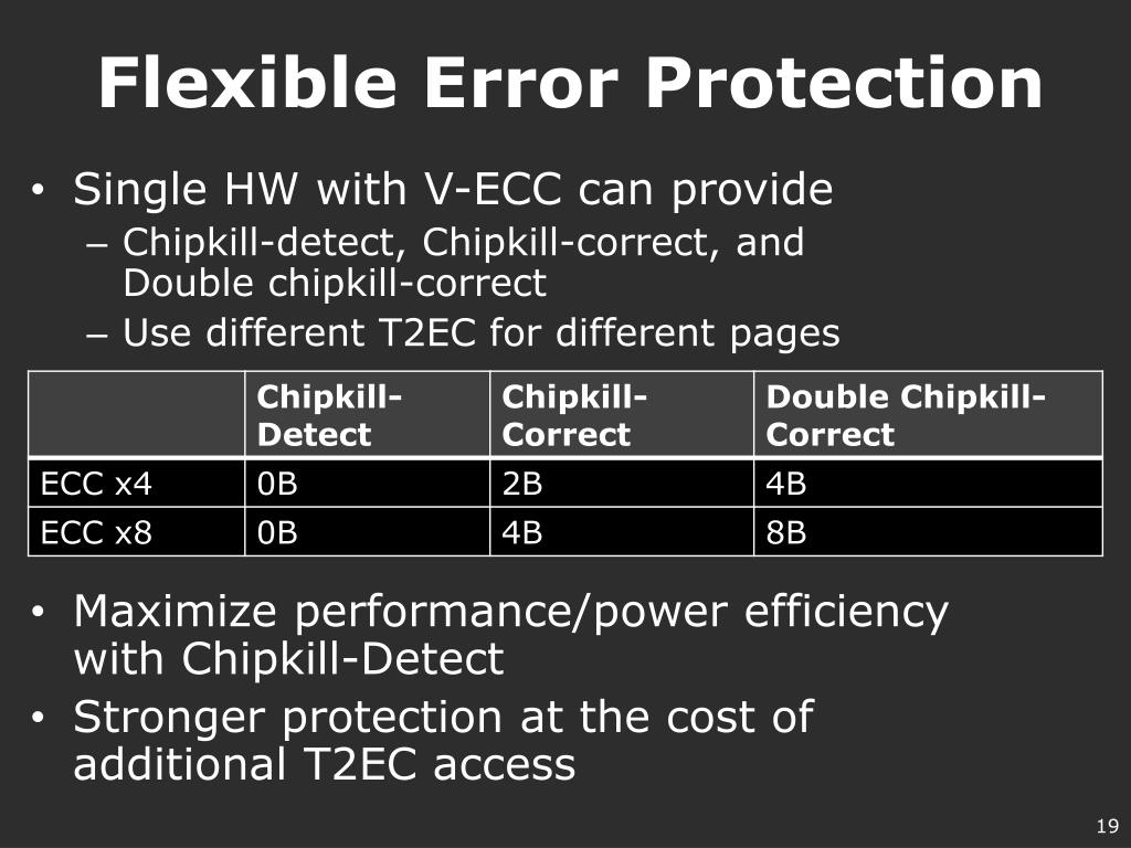 PPT - Virtualized and Flexible ECC for Main Memory PowerPoint ...