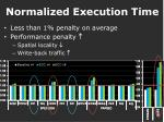 normalized execution time