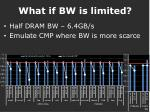 what if bw is limited