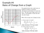 example 4 rates of change from a graph