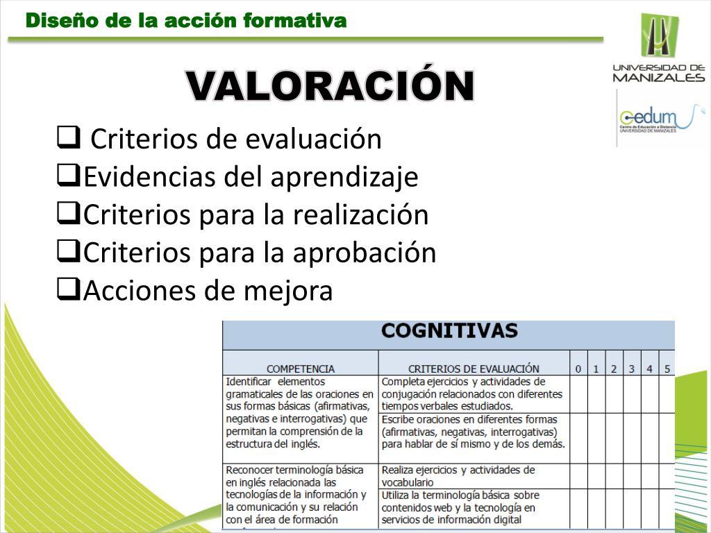Ppt Martha Lucia García Naranjo Powerpoint Presentation