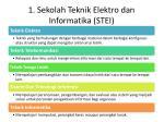 1 sekolah teknik elektro dan informatika stei