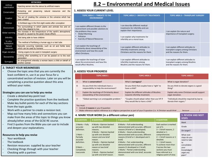 8 2 environmental and medical issues
