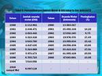 tabel 6 perkembangan j umlah motor di dki jakarta dan indonesia