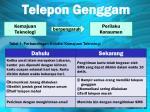 telepon genggam