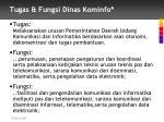 tugas fungsi dinas kominfo