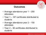 outcomes1