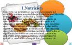 i nutrici n