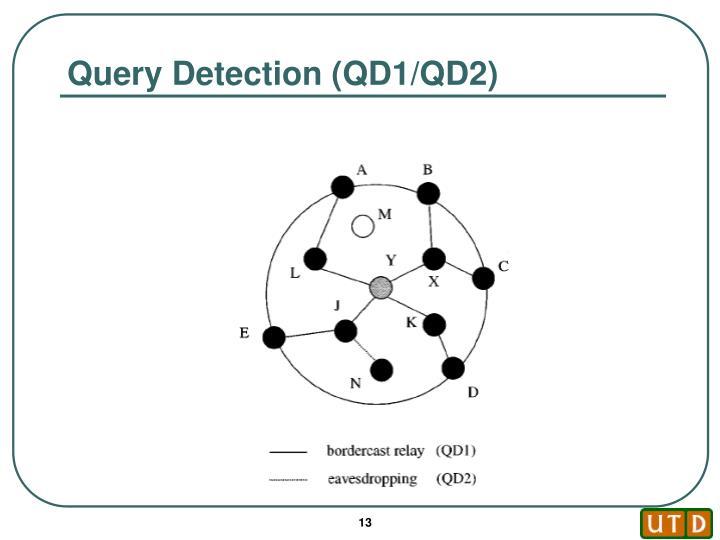Query Detection (QD1/QD2)