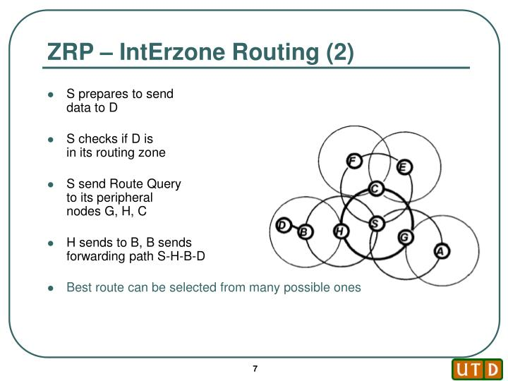 ZRP – IntErzone Routing (2)