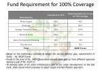 fund requirement for 100 coverage