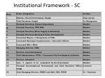 institutional framework sc