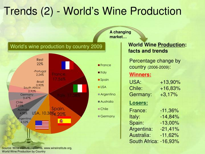 global wine wars new world challenges old 2015年10月9日 《brl hardy globalizing an australian wine company 》pdf  a bartlett, global  wine wars: new world challenges old (a), hbs no 303-056.
