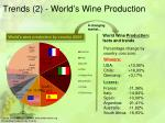 trends 2 world s wine production