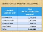 planned capital investment breakdown
