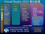visual studio 20107
