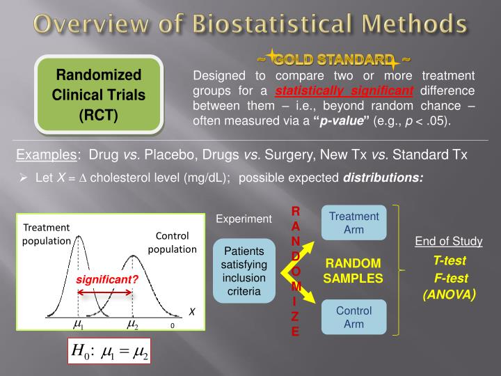 Overview of biostatistical methods1