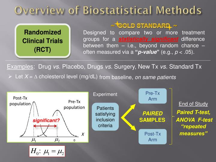 Overview of biostatistical methods2