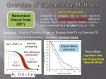 overview of biostatistical methods3