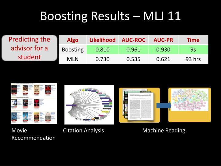 Boosting Results – MLJ 11