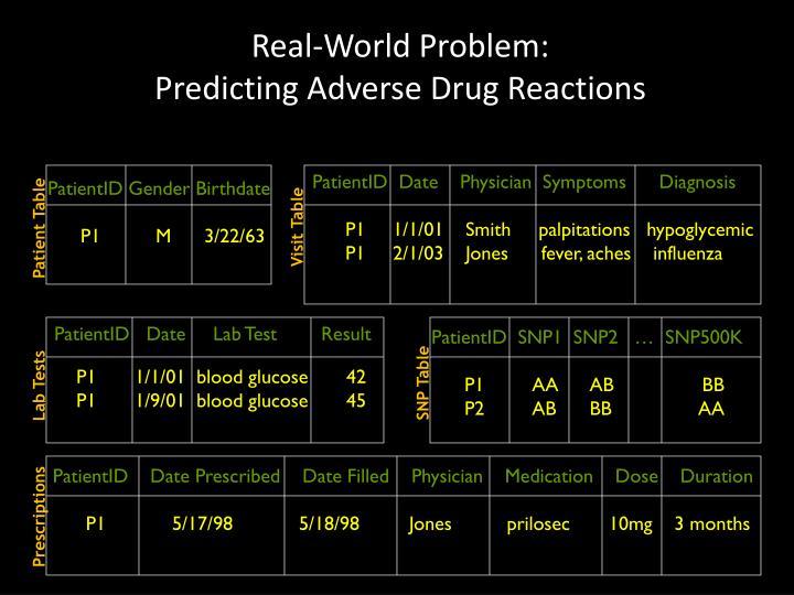 Real-World Problem: