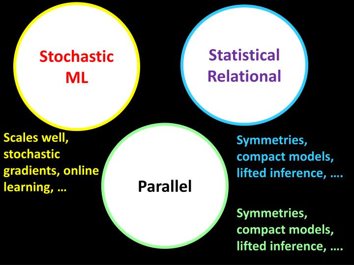 Stochastic ML