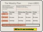 the weekly plan non ubd
