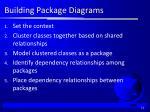 building package diagrams