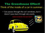 the greenhouse effect think of the inside of a car in summer