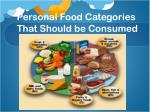 personal food categories that should be consumed