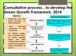 consultative process to develop the green growth framework 2014