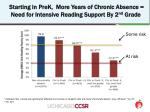 starting in prek more years of chronic absence need for intensive reading support by 2 nd grade