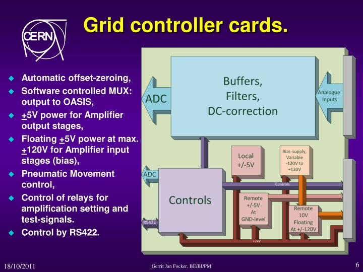 Grid controller cards.