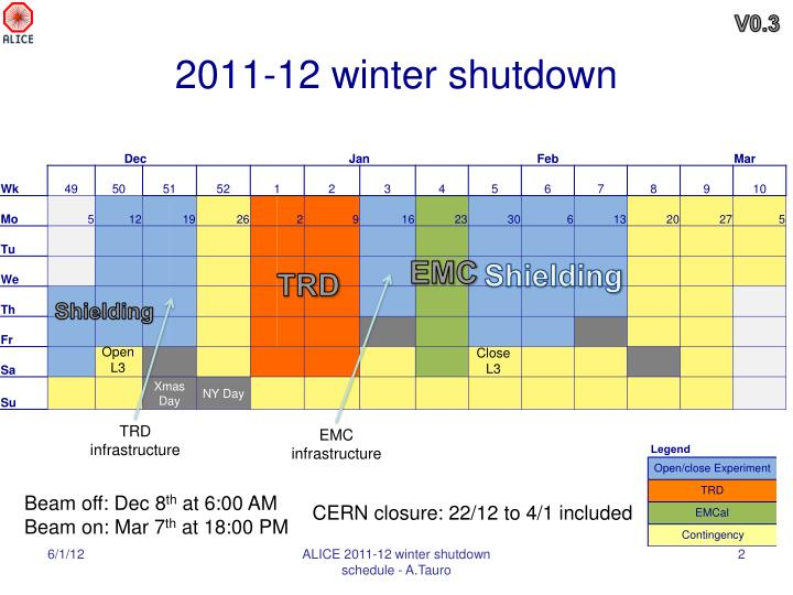 2011 12 winter shutdown