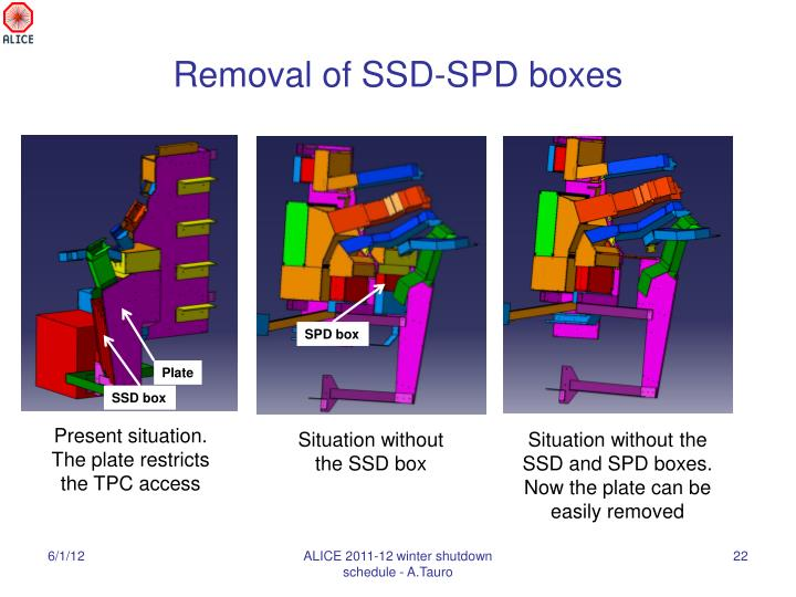 Removal of SSD-SPD boxes