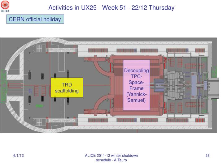 Activities in UX25 - Week