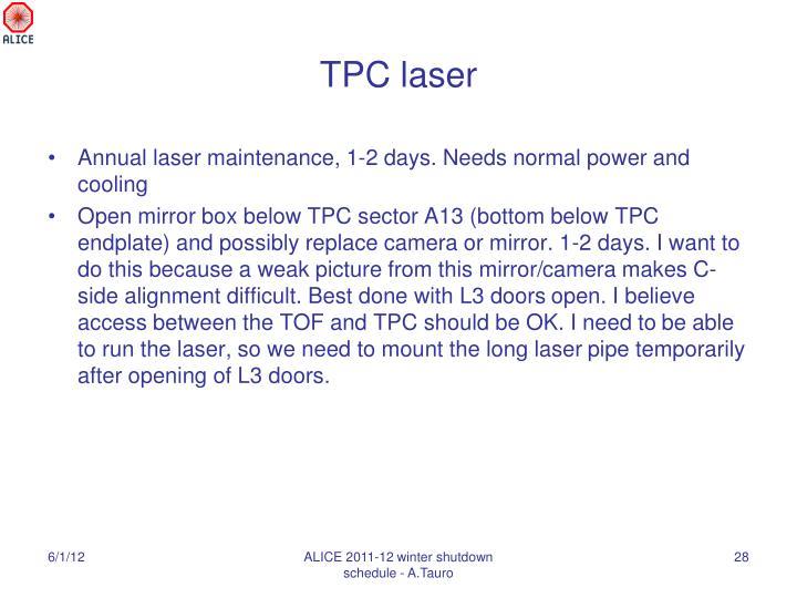 TPC laser