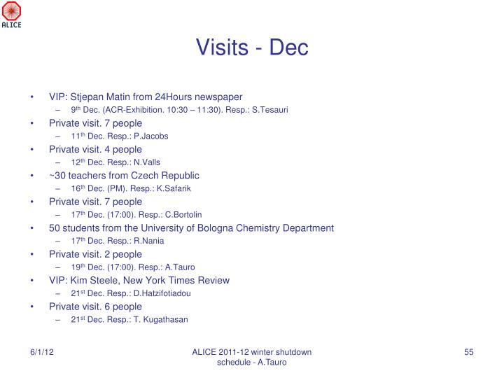 Visits - Dec